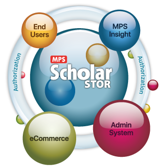 Manage and Deliver Content - ScholarStor