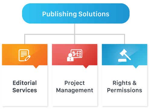 Content Publishing Solutions
