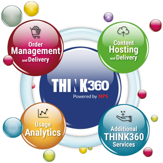 MPS' THINK360 Order Management and Delivery Platform, Subscription Management