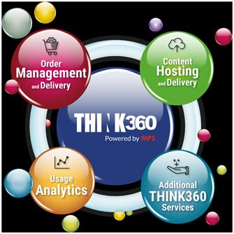 MPS' THINK360 Order Management and Delivery Platform, Subscription Management