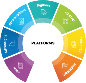 MPS Platforms, Content Delivery Platforms, Digital Content Publishing, Usage Analytics